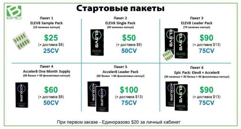 mark 1 o6loehzg7cyi8i7e6y5kj12p2sa9957oe9zidi7oxs - BEST BEPIC   Маркетинг план